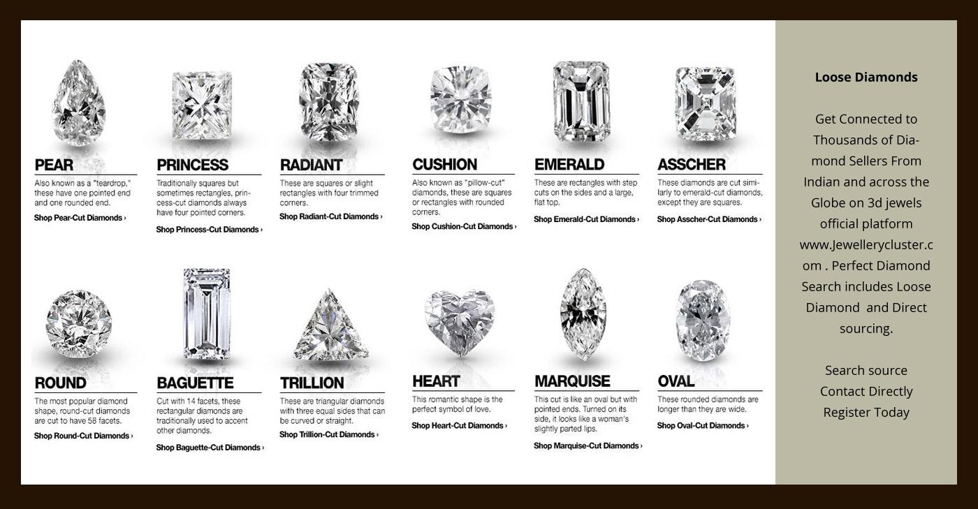 trends of jewellery